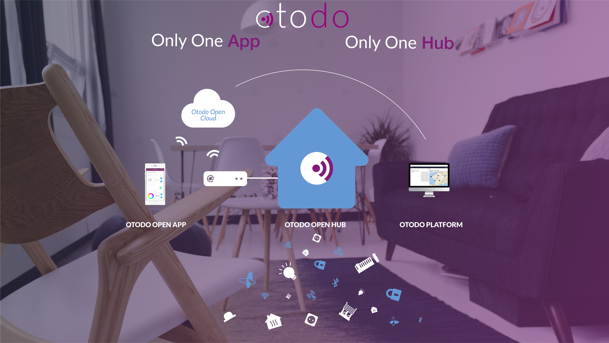 SIDO 2017 - oToDo Hub connecte